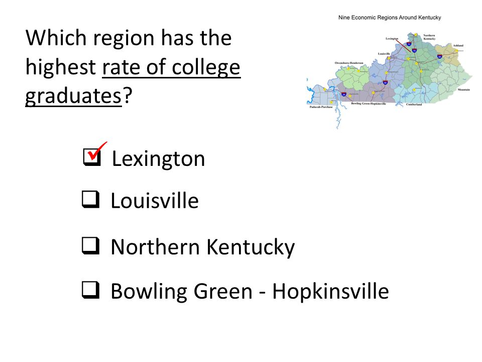 Which region has the highest rate of college graduates?  Lexington  Louisville  Northern Kentucky  Bowling Green - Hopkinsville