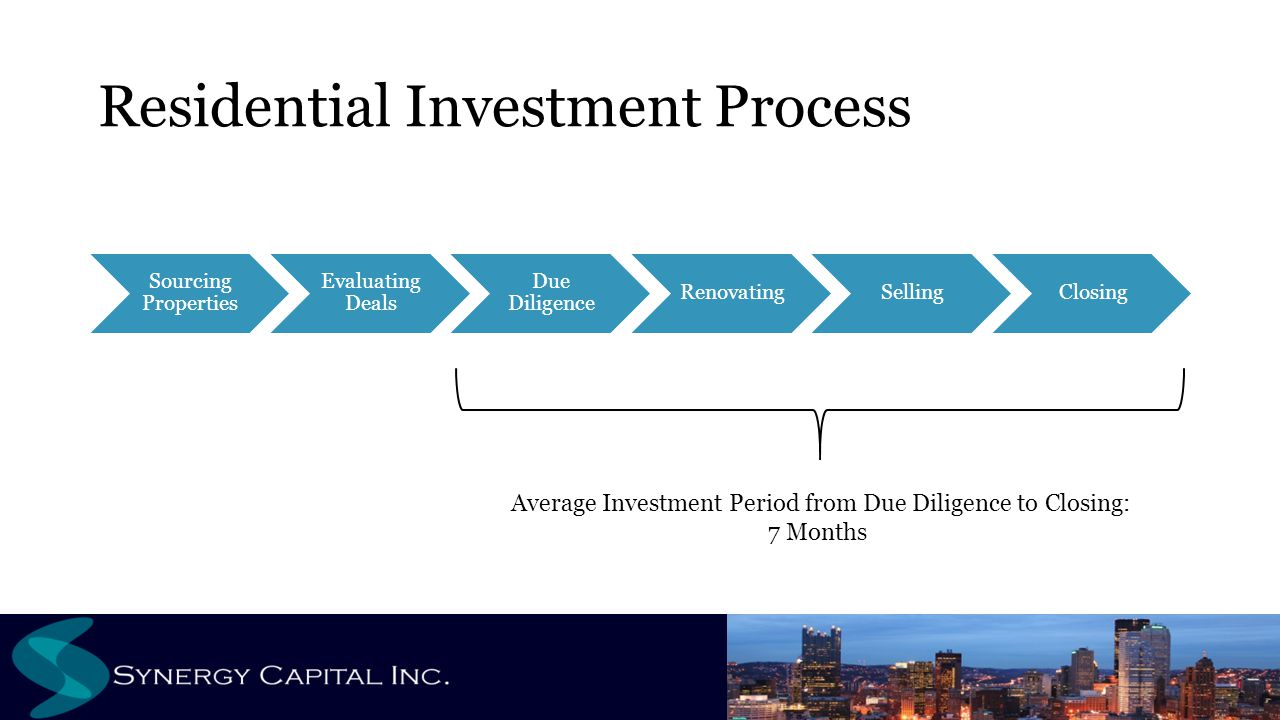 Residential Investment Process Sourcing Properties Evaluating Deals Due Diligence RenovatingSellingClosing Average Investment Period from Due Diligenc