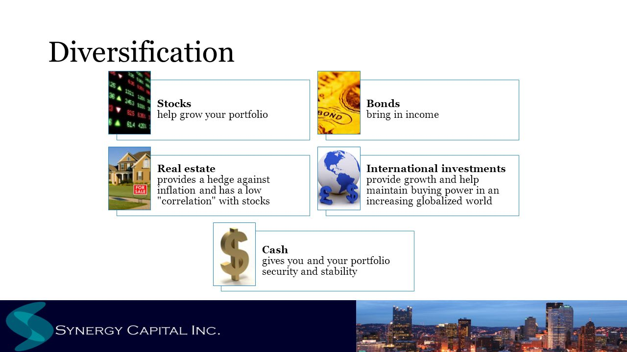 Diversification Stocks help grow your portfolio Bonds bring in income Real estate provides a hedge against inflation and has a low
