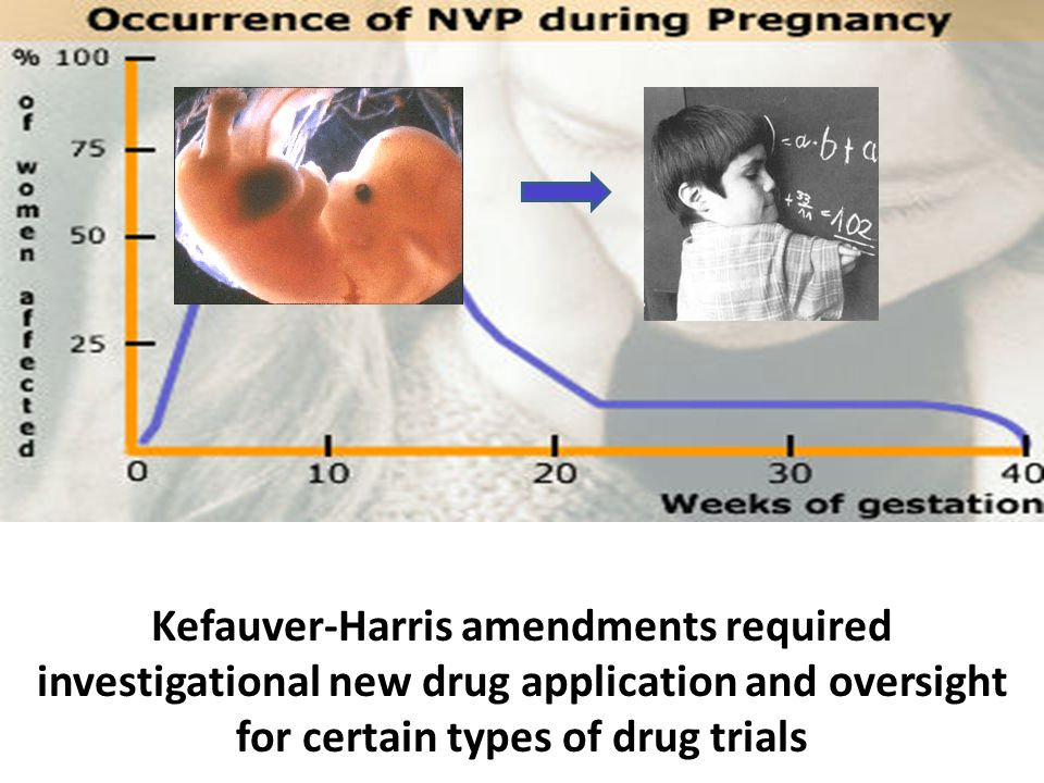 Kefauver-Harris amendments required investigational new drug application and oversight for certain types of drug trials