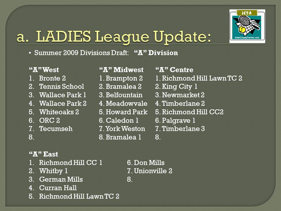 "Summer 2009 Divisions Draft: ""A"" Division ""A"" West""A"" Midwest""A"" Centre 1.Bronte 21. Brampton 21. Richmond Hill Lawn TC 2 2.Tennis School2. Bramalea 2"