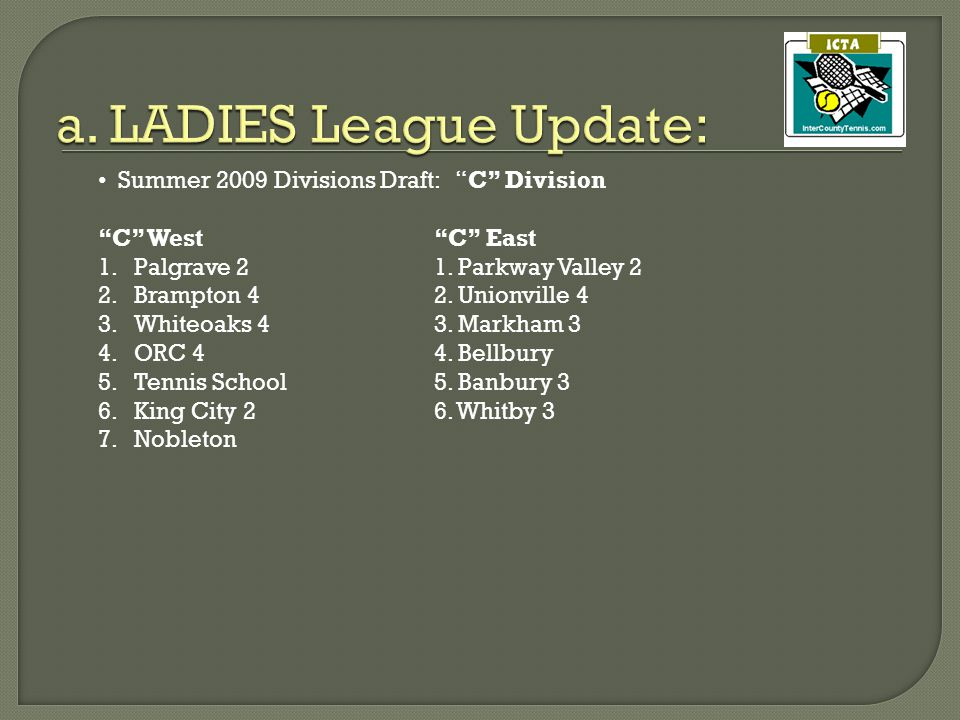 Summer 2009 Divisions Draft: C Division C West C East 1.Palgrave 21.