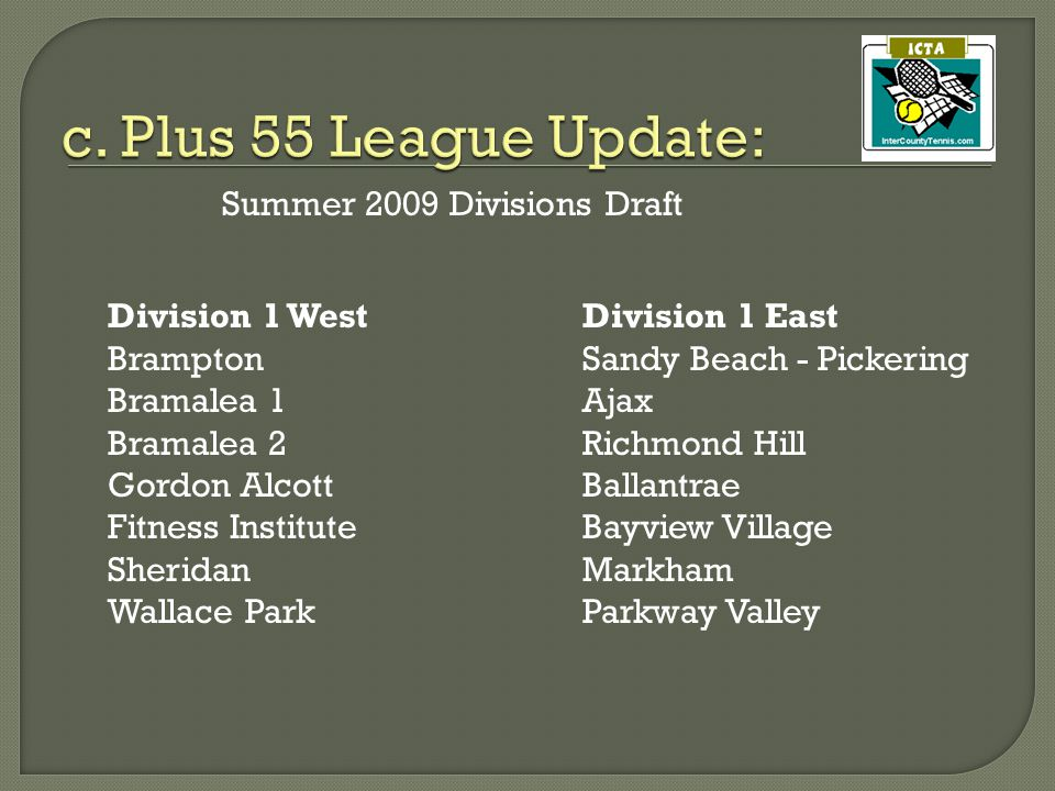 Summer 2009 Divisions Draft Division 1 WestDivision 1 East BramptonSandy Beach - Pickering Bramalea 1Ajax Bramalea 2Richmond Hill Gordon AlcottBallantrae Fitness InstituteBayview Village SheridanMarkham Wallace ParkParkway Valley