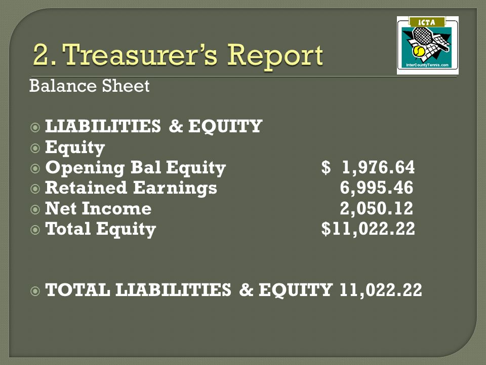 Balance Sheet  LIABILITIES & EQUITY  Equity  Opening Bal Equity $ 1,976.64  Retained Earnings 6,995.46  Net Income 2,050.12  Total Equity $11,022.22  TOTAL LIABILITIES & EQUITY 11,022.22