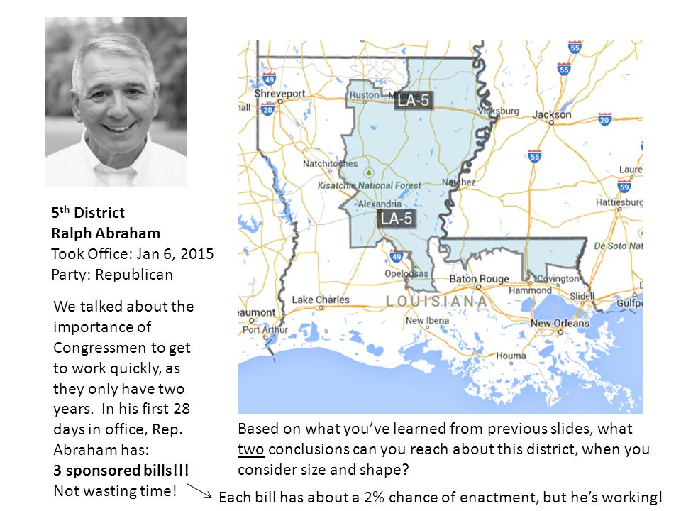 5 th District Ralph Abraham Took Office: Jan 6, 2015 Party: Republican Based on what you've learned from previous slides, what two conclusions can you reach about this district, when you consider size and shape.