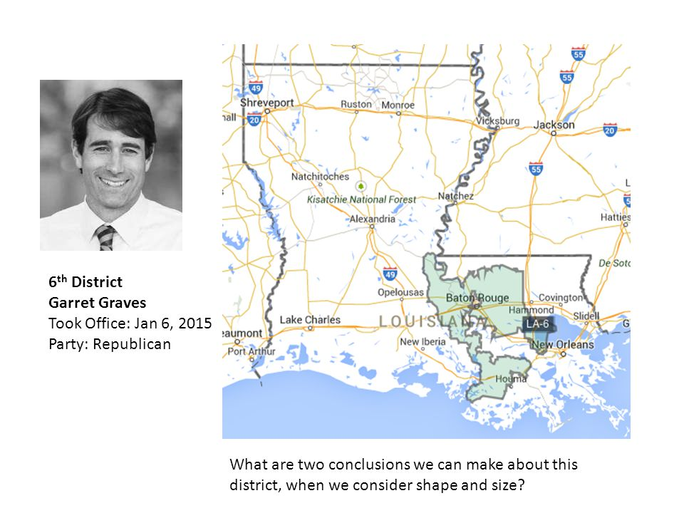 6 th District Garret Graves Took Office: Jan 6, 2015 Party: Republican What are two conclusions we can make about this district, when we consider shape and size