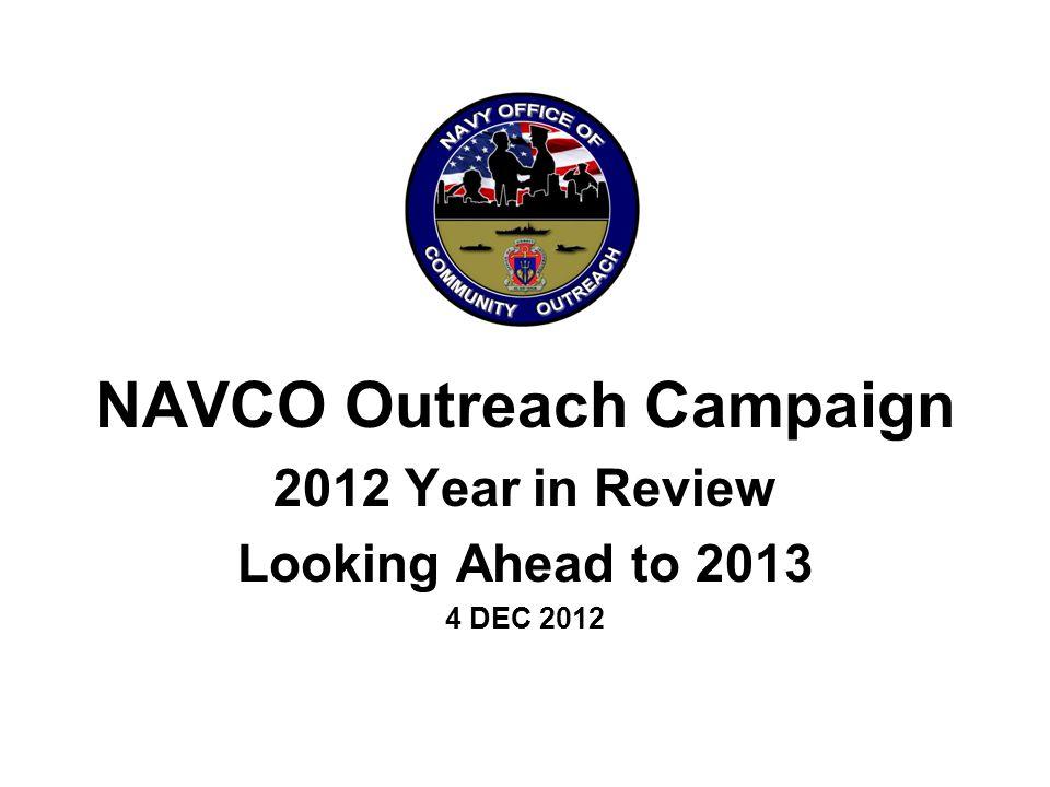 NAVCO Programs Aviation Support :Mr.