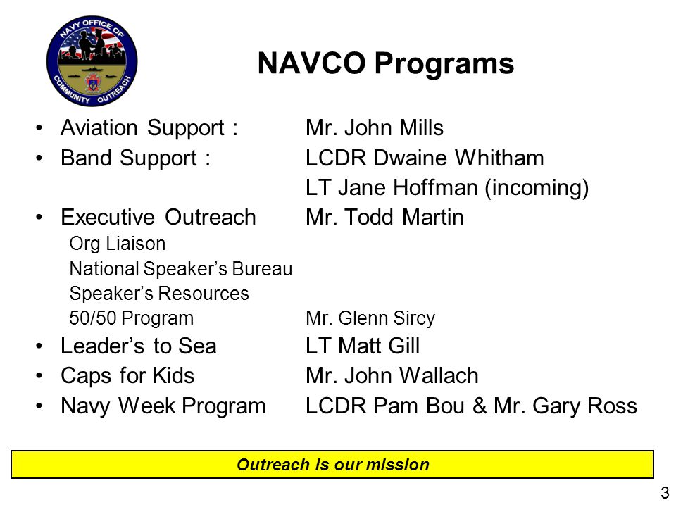 NAVCO Programs Aviation Support :Mr.