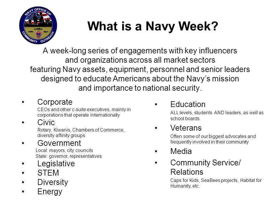2012: Where We Were Navy WeekDates PhoenixMarch 19-25 New OrleansApril 16-22 NashvilleMay 7-13 SpokaneMay 14-20 BaltimoreJune 13-19 BostonJune 29 - July 5 SacramentoJuly 16-22 Sioux FallsJuly 19-28 Navy WeekDates MilwaukeeAug.