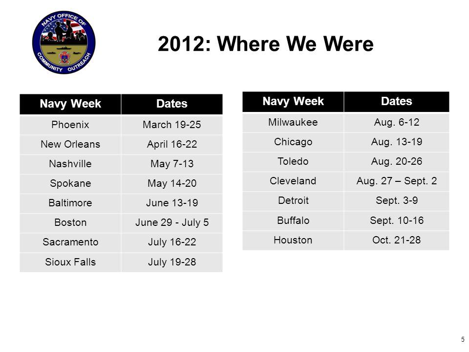 2012 Navy Week Measures of Performance