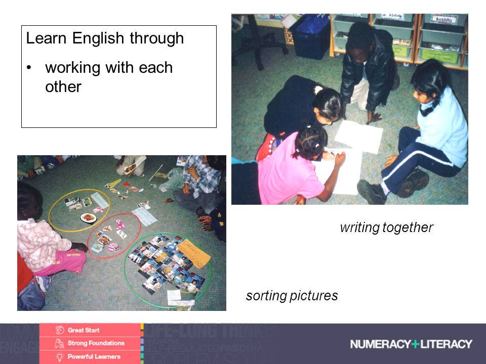 Faculty of Edit this on the Slide MasterThe University of Adelaide Learn English through working with each other sorting pictures writing together