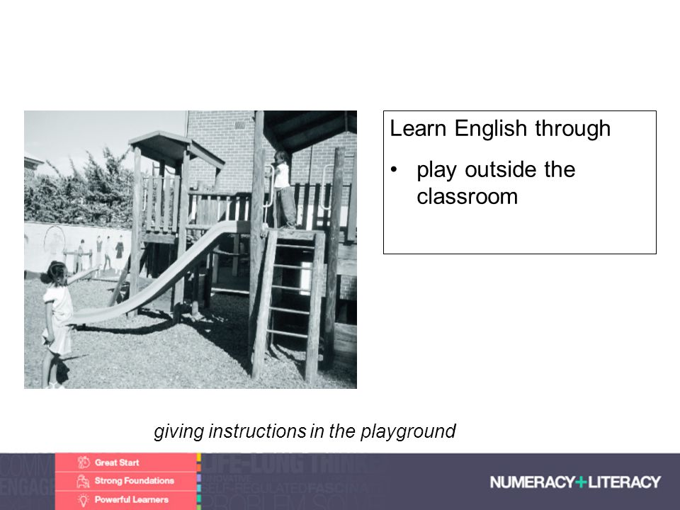 Faculty of Edit this on the Slide MasterThe University of Adelaide Learn English through play outside the classroom giving instructions in the playground