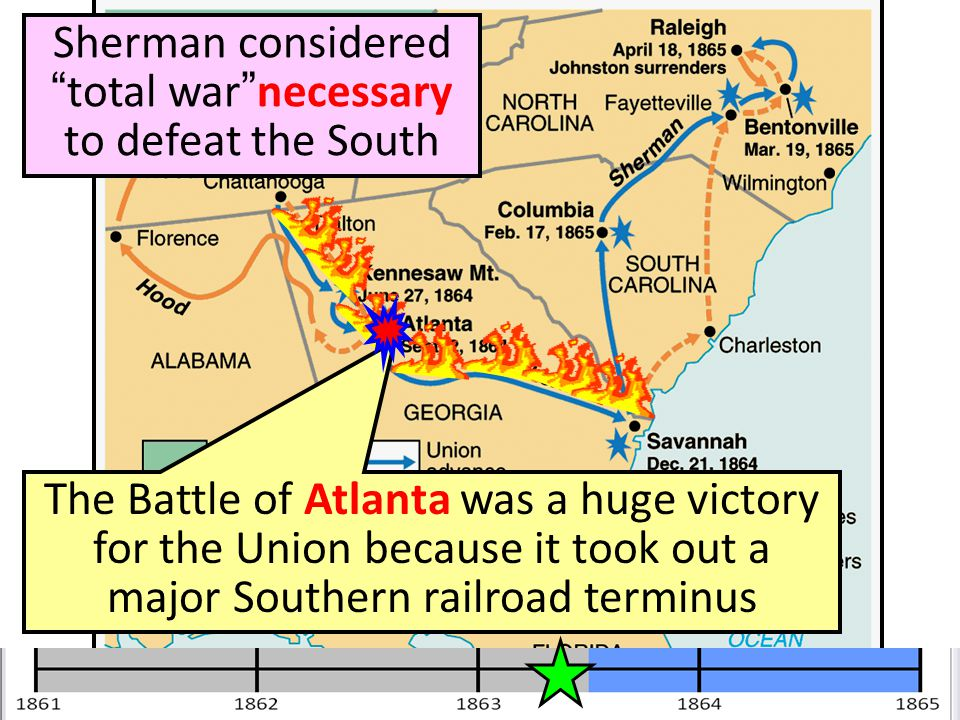 "Sherman considered "" total war "" necessary to defeat the South The Battle of Atlanta was a huge victory for the Union because it took out a major Sout"