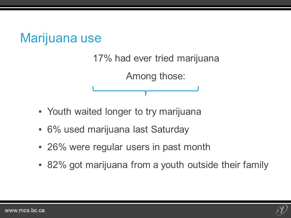 www.mcs.bc.ca Marijuana use 17% had ever tried marijuana Among those: ▪Youth waited longer to try marijuana ▪6% used marijuana last Saturday ▪26% were regular users in past month ▪82% got marijuana from a youth outside their family
