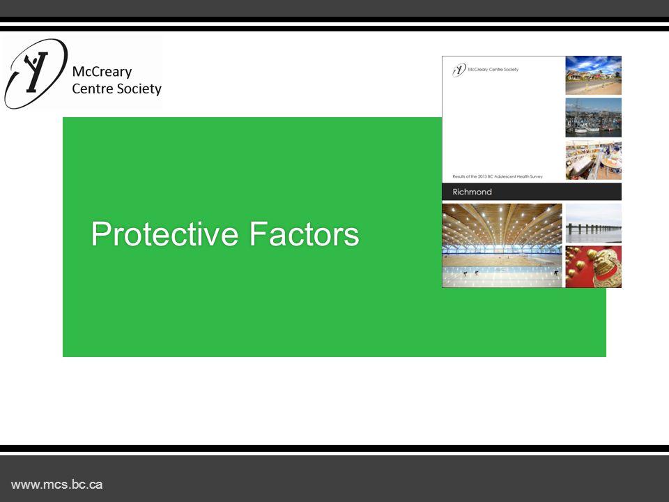 www.mcs.bc.ca Protective FactorsProtective Factors