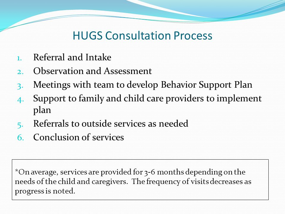 HUGS Consultation Process 1. Referral and Intake 2.