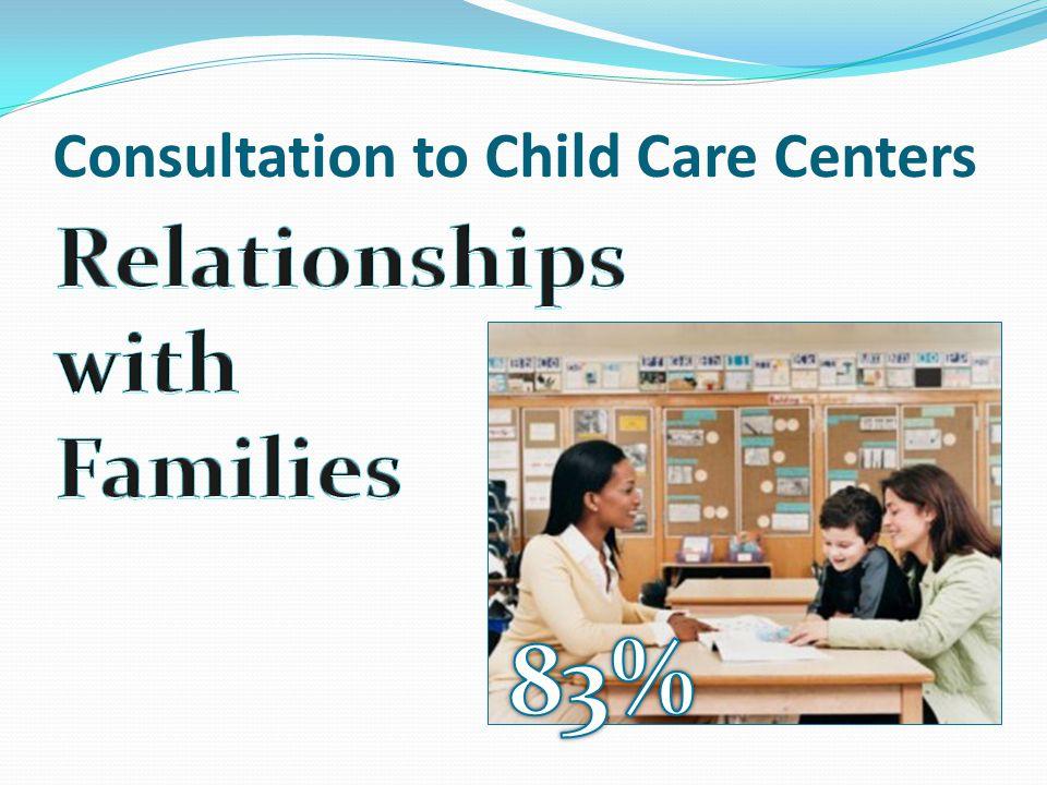 Consultation to Parents