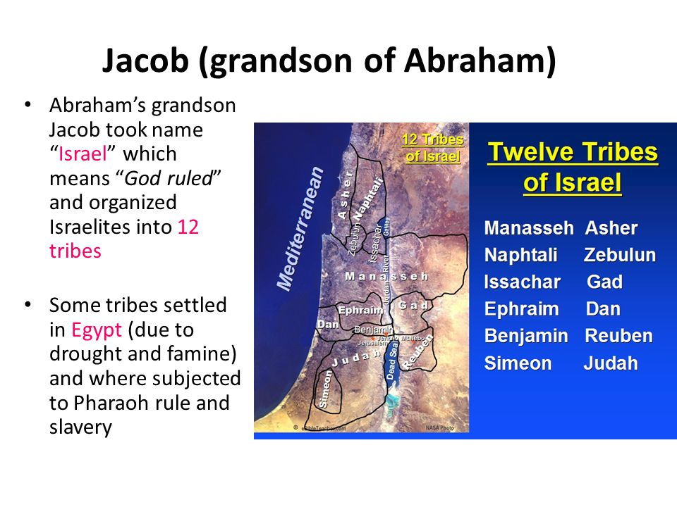 "Jacob (grandson of Abraham) Abraham's grandson Jacob took name ""Israel"" which means ""God ruled"" and organized Israelites into 12 tribes Some tribes se"