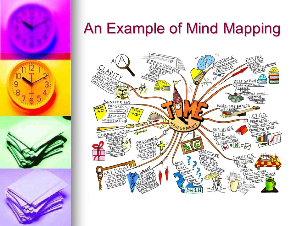 An Example of Mind Mapping