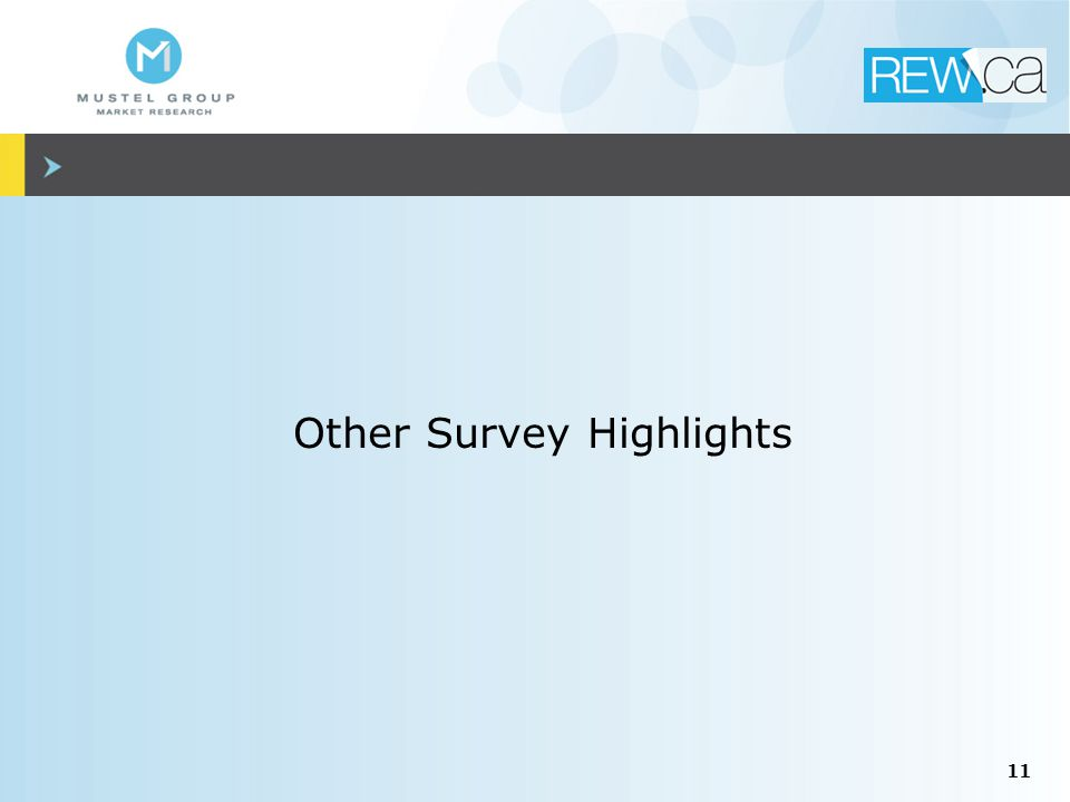 11 Other Survey Highlights