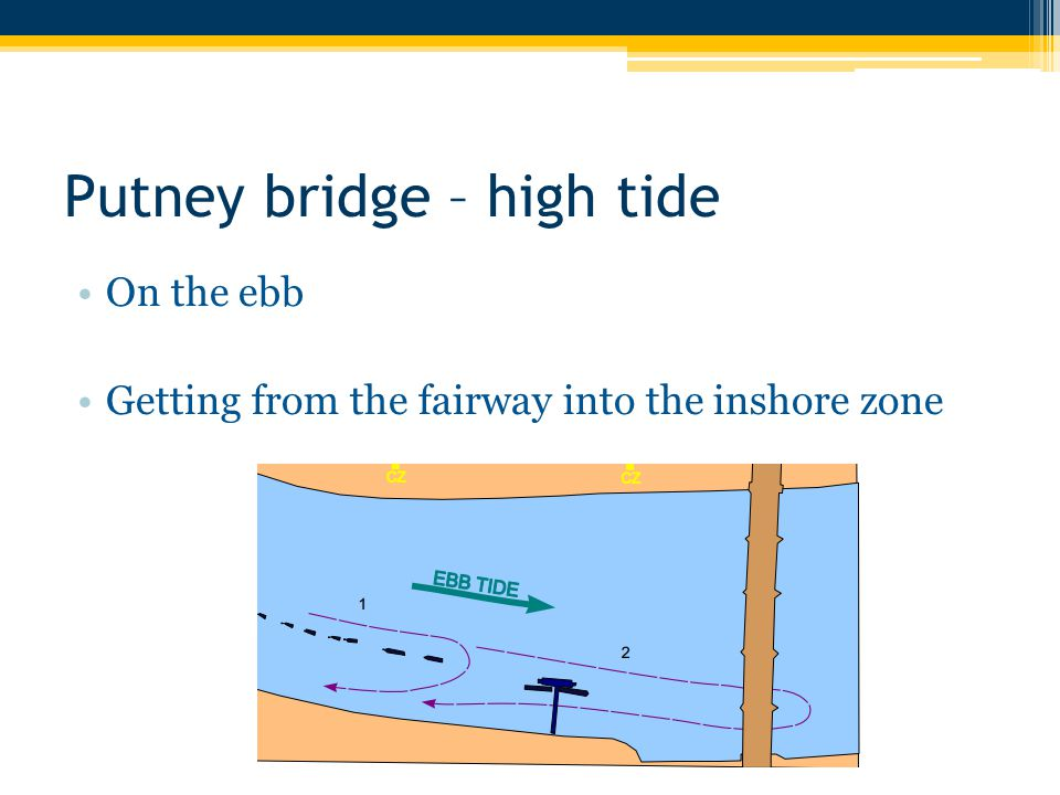 Putney bridge – high tide On the ebb Getting from the fairway into the inshore zone