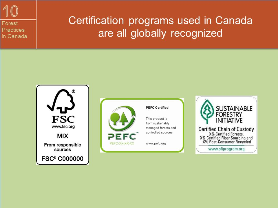 Certification programs used in Canada are all globally recognized