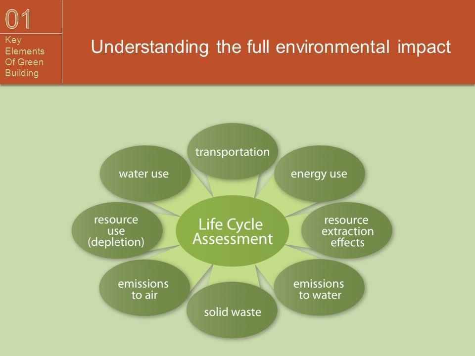Understanding the full environmental impact