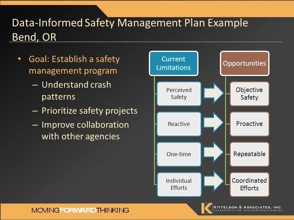 Goal: Establish a safety management program – Understand crash patterns – Prioritize safety projects – Improve collaboration with other agencies Data-Informed Safety Management Plan Example Bend, OR Current Limitations Perceived Safety ReactiveOne-time Individual Efforts Opportunities Objective Safety ProactiveRepeatable Coordinated Efforts