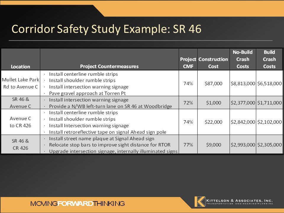 Corridor Safety Study Example: SR 46