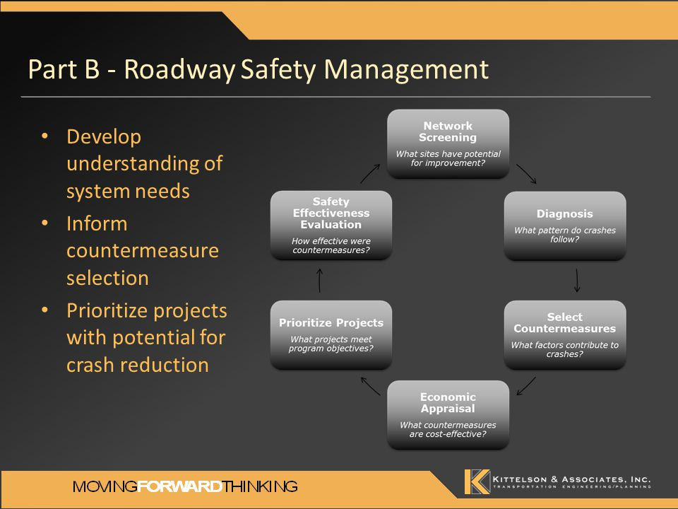Develop understanding of system needs Inform countermeasure selection Prioritize projects with potential for crash reduction Part B - Roadway Safety Management