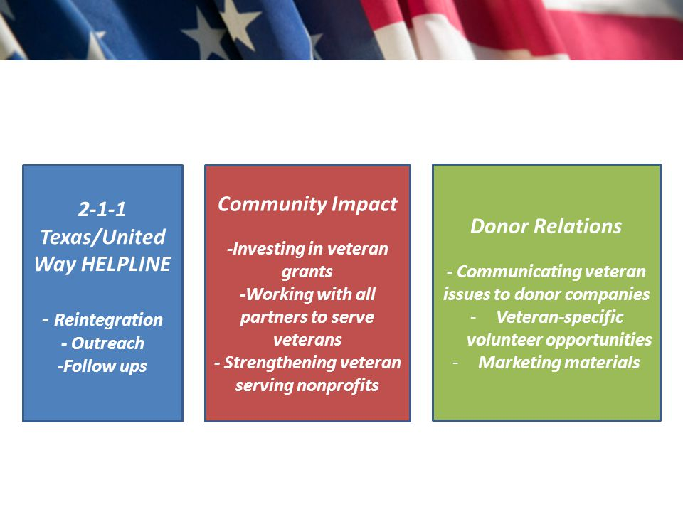 2-1-1 Texas/United Way HELPLINE - Reintegration - Outreach -Follow ups Community Impact -Investing in veteran grants -Working with all partners to serve veterans - Strengthening veteran serving nonprofits Donor Relations - Communicating veteran issues to donor companies -Veteran-specific volunteer opportunities -Marketing materials