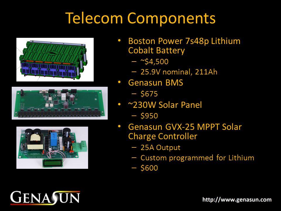 Telecom Components Boston Power 7s48p Lithium Cobalt Battery – ~$4,500 – 25.9V nominal, 211Ah Genasun BMS – $675 ~230W Solar Panel – $950 Genasun GVX-25 MPPT Solar Charge Controller – 25A Output – Custom programmed for Lithium – $600