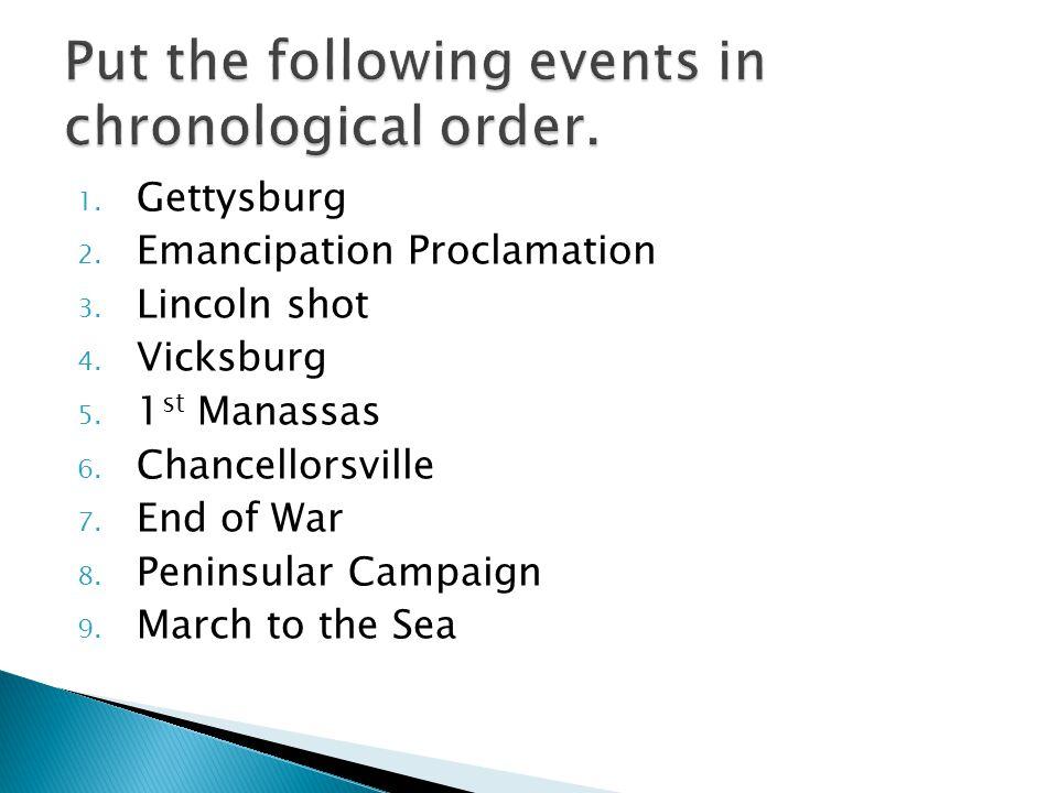 1. Gettysburg 2. Emancipation Proclamation 3. Lincoln shot 4.