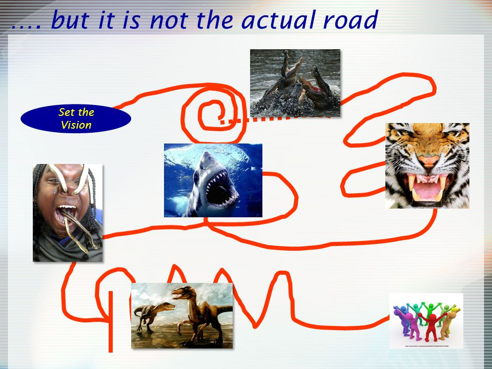 Set the Vision …. but it is not the actual road