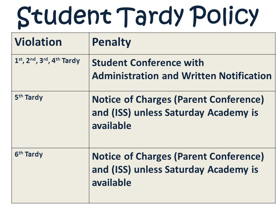 Student Tardy Policy ViolationPenalty 1 st, 2 nd, 3 rd, 4 th Tardy Student Conference with Administration and Written Notification 5 th Tardy Notice of Charges (Parent Conference) and (ISS) unless Saturday Academy is available 6 th Tardy Notice of Charges (Parent Conference) and (ISS) unless Saturday Academy is available