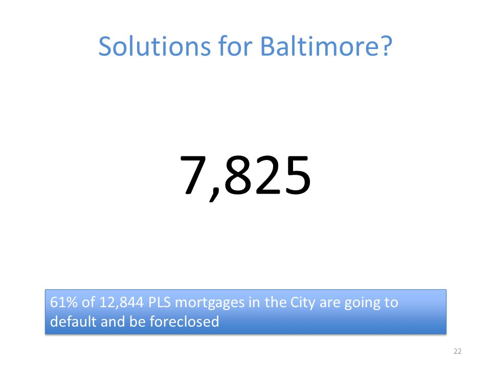 Solutions for Baltimore.