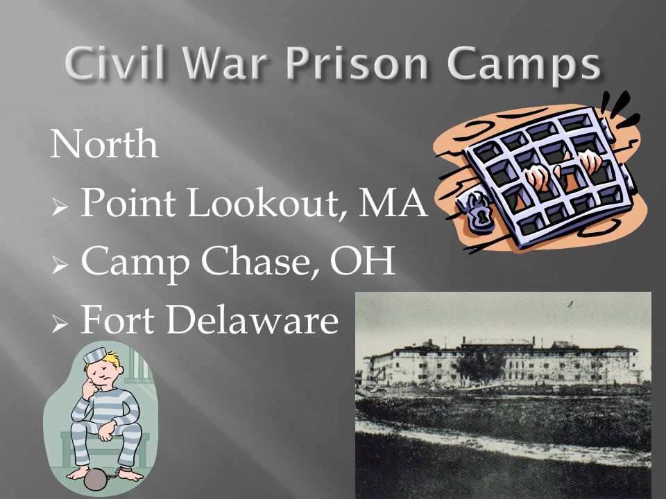 North  Point Lookout, MA  Camp Chase, OH  Fort Delaware