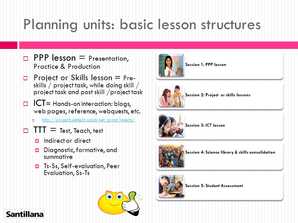 Planning units: basic lesson structures  PPP lesson = Presentation, Practice & Production  Project or Skills lesson = Pre- skills / project task, while doing skill / project task and post skill /project task  ICT = Hands-on interaction: blogs, web pages, reference, webquests, etc.
