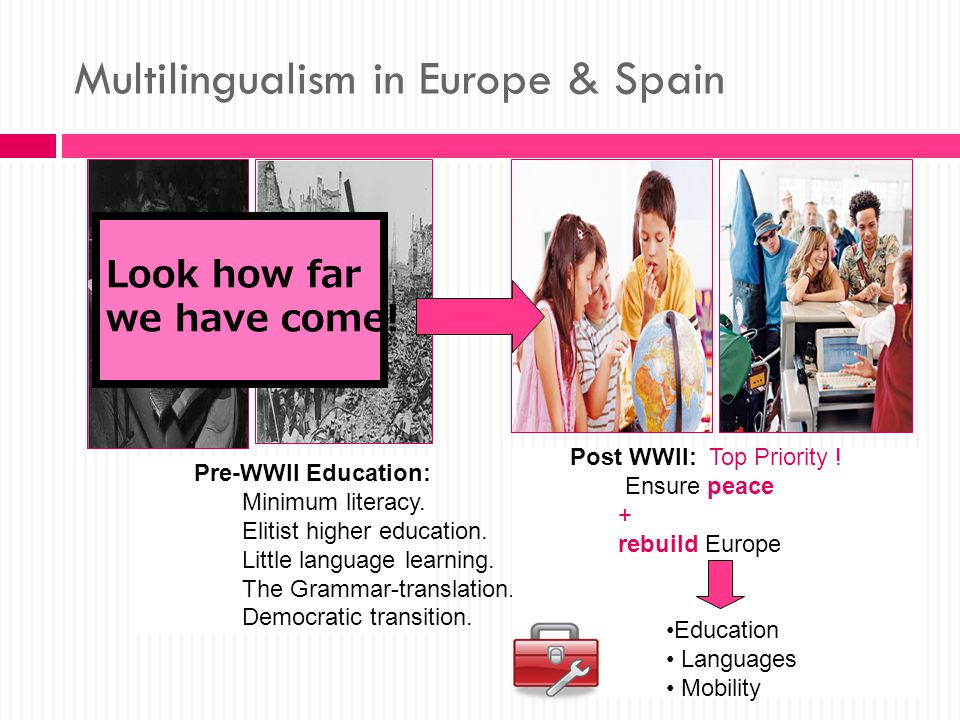 Multilingualism in Europe & Spain Pre-WWII Education: Minimum literacy.