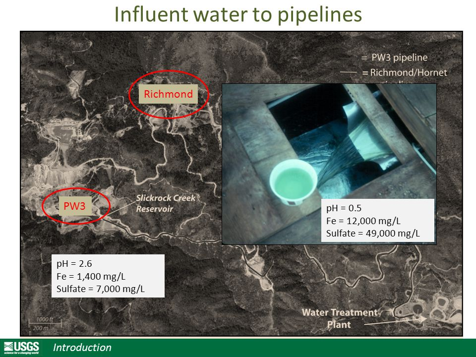 Influent water to pipelines pH = 0.5 Fe = 12,000 mg/L Sulfate = 49,000 mg/L pH = 2.6 Fe = 1,400 mg/L Sulfate = 7,000 mg/L Richmond PW3 Introduction