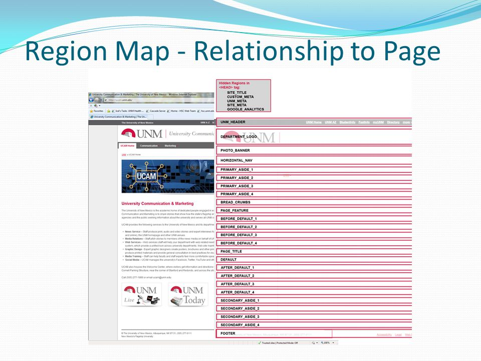 Region Map - Relationship to Page