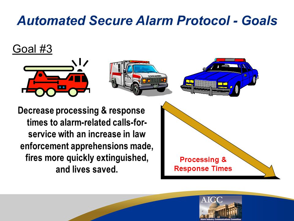Automated Secure Alarm Protocol - Goals Eliminate miscommunication between the Alarm Monitoring Company operators and the 9-1-1 PSAP call-takers I can