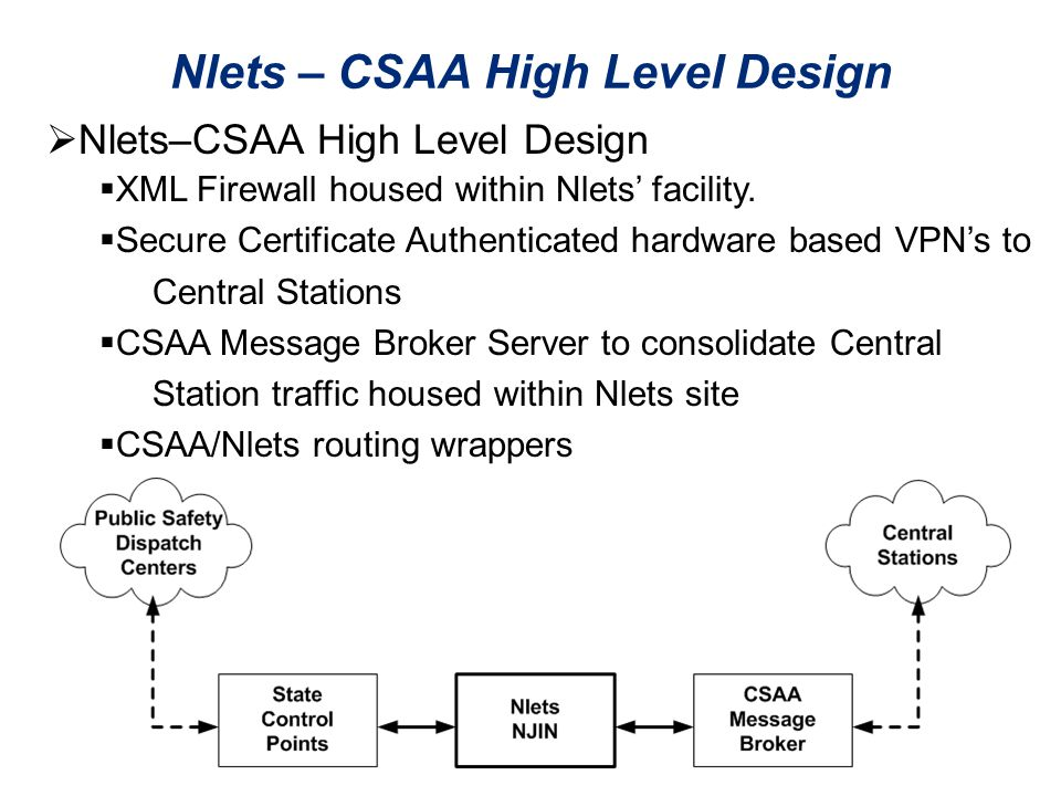 Nlets & ASAP to the PSAP Nlets- Is The Preferred Transport for ASAP Traffic  Infrastructure is in place.  Safe and secure Communications  Intellige