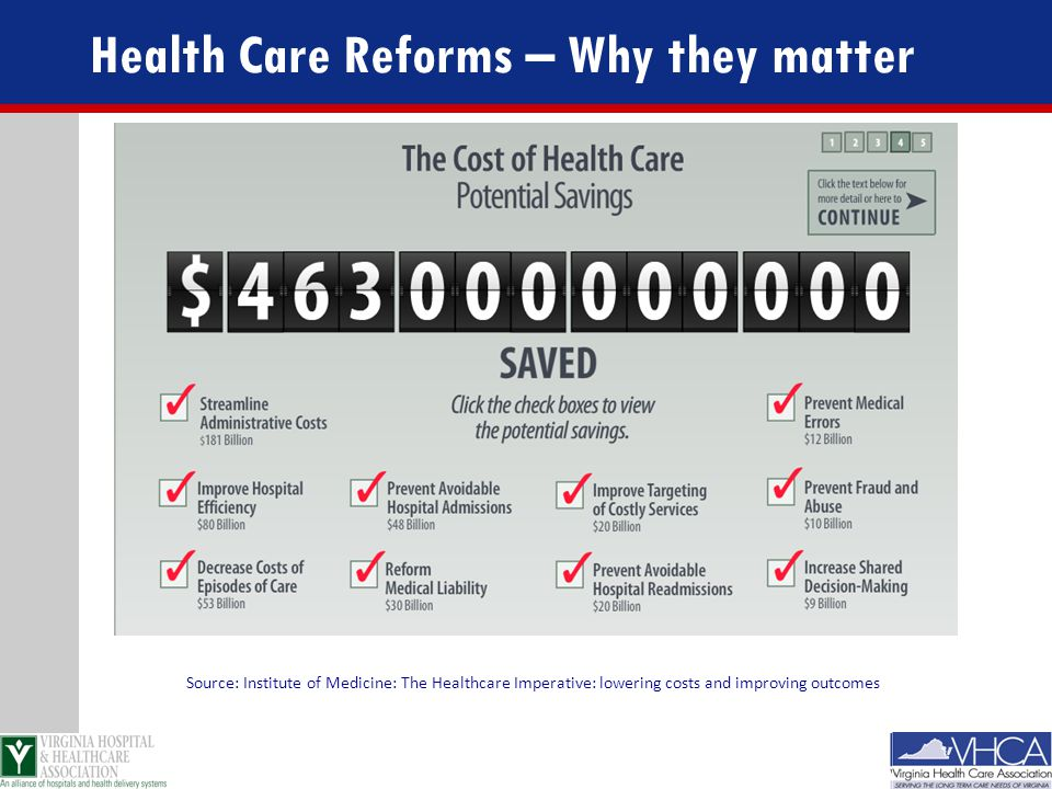 Source: Institute of Medicine: The Healthcare Imperative: lowering costs and improving outcomes Health Care Reforms – Why they matter