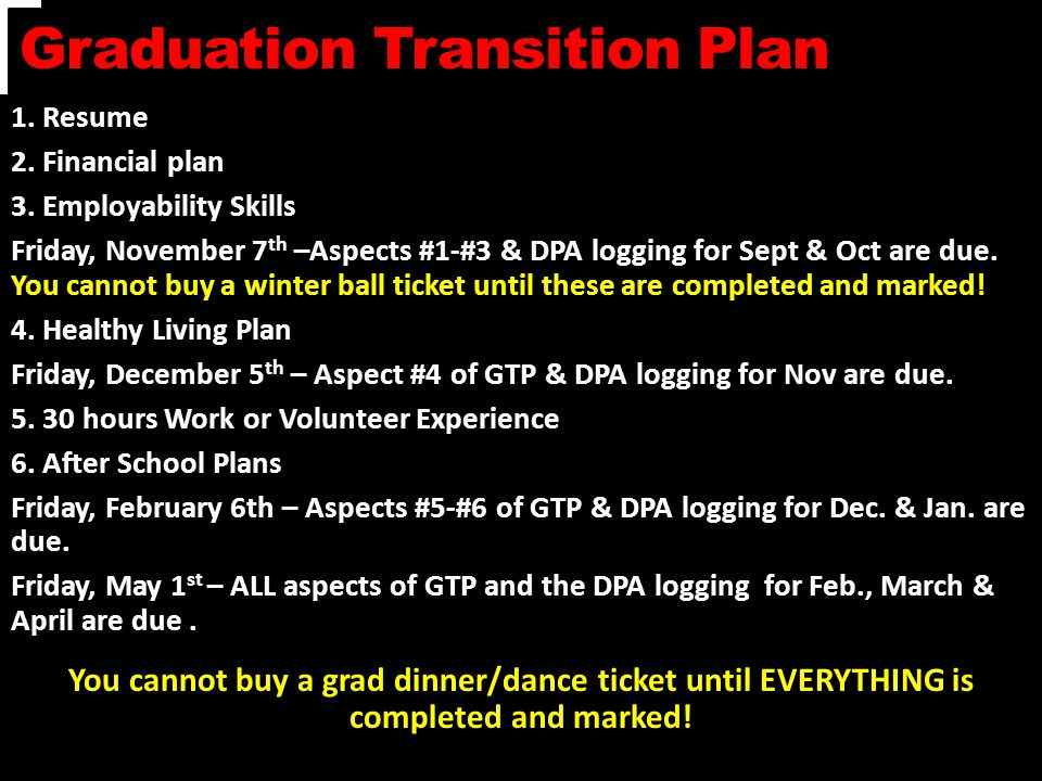 Graduation Transition Plan 1. Resume 2. Financial plan 3.