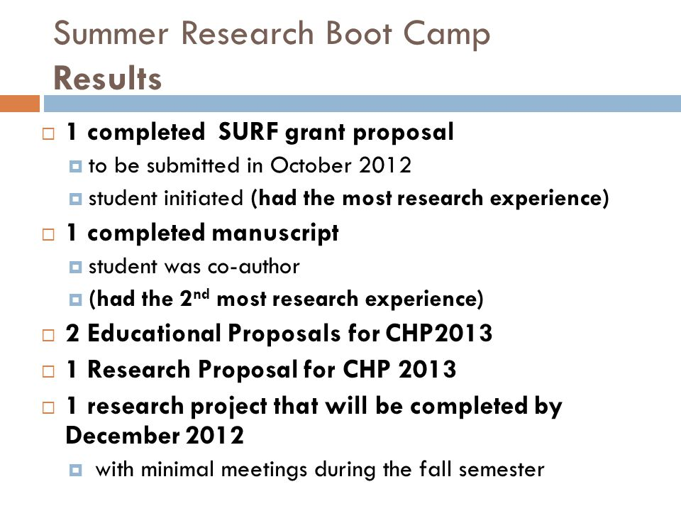Summer Research Boot Camp Results  1 completed SURF grant proposal  to be submitted in October 2012  student initiated (had the most research experience)  1 completed manuscript  student was co-author  (had the 2 nd most research experience)  2 Educational Proposals for CHP2013  1 Research Proposal for CHP 2013  1 research project that will be completed by December 2012  with minimal meetings during the fall semester