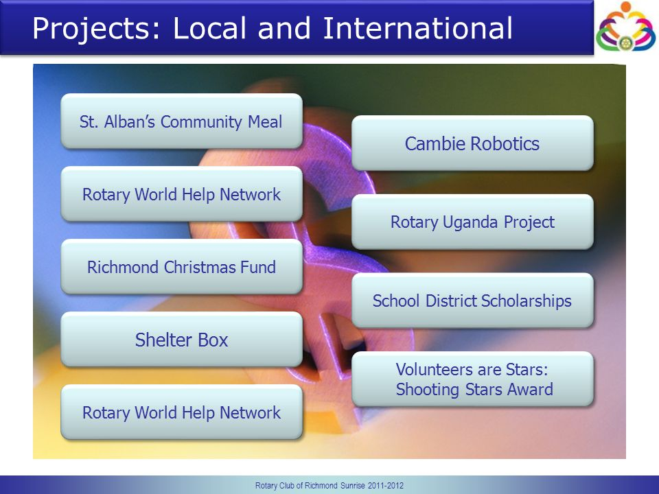 Rotary Club of Richmond Sunrise 2011-2012 Projects: Local and International St.