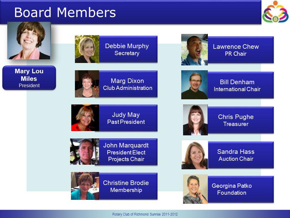 Rotary Club of Richmond Sunrise 2011-2012 Board Members Mary Lou Miles President Mary Lou Miles President Judy May Past President Judy May Past Presid
