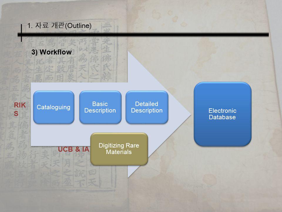 3) Workflow 1.