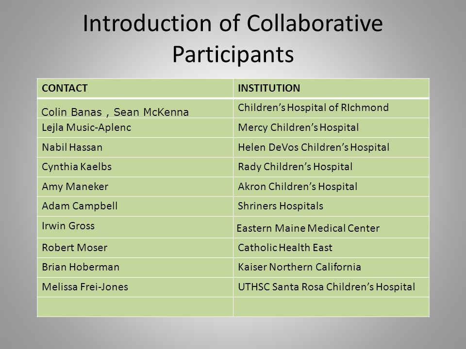 Introduction of Collaborative Participants CONTACTINSTITUTION Colin Banas, Sean McKenna Children's Hospital of RIchmond Lejla Music-AplencMercy Children's Hospital Nabil HassanHelen DeVos Children's Hospital Cynthia KaelbsRady Children's Hospital Amy ManekerAkron Children's Hospital Adam CampbellShriners Hospitals Irwin Gross Eastern Maine Medical Center Robert MoserCatholic Health East Brian HobermanKaiser Northern California Melissa Frei-JonesUTHSC Santa Rosa Children's Hospital